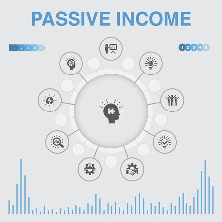 passive income infographic with icons. Contains such icons as affiliate marketing, dividend income, online store