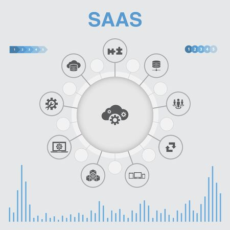 SaaS infographic with icons. Contains such icons as cloud storage, configuration, software