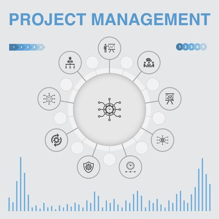 Project management infographic with icons. Contains such icons as Project presentation, Meeting, workflow