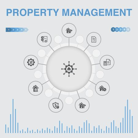 property management infographic with icons. Contains such icons as leasing, mortgage, security deposit Standard-Bild - 130221416