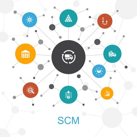 SCM trendy web concept with icons. Contains such icons as management, analysis, distribution