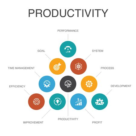 Productivity Infographic 10 steps concept.performance, goal, system, process simple icons Vektorové ilustrace
