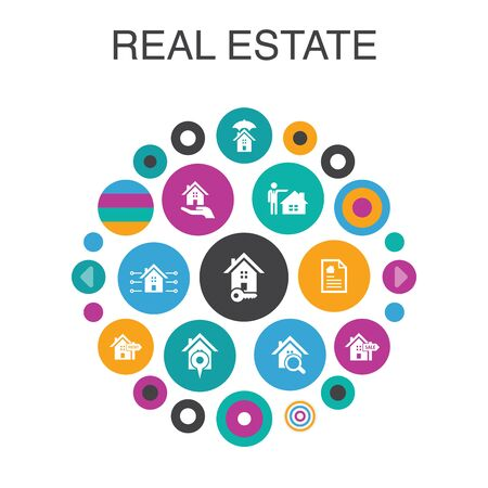 Real Estate Infographic circle concept. Smart UI elements Property, Realtor, location
