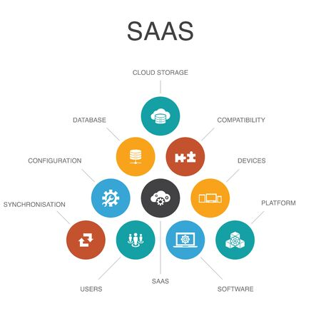 SaaS Infographic 10 steps concept.cloud storage, configuration, software, database icons Illustration