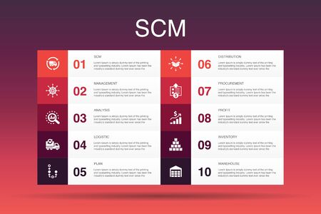 SCM Infographic 10 option template. management, analysis, distribution, procurement icons