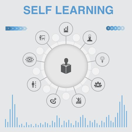Self learning infographic with icons. Contains such icons as personal growth, inspiration, creativity Illustration