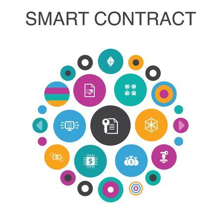 Smart Contract Infographic circle concept. Smart UI elements blockchain, transaction, decentralization Ilustrace