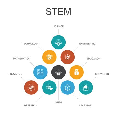 STEM Infographic 10 steps concept.science, technology, engineering, mathematics icons Illustration