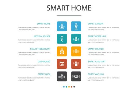 Smart home Infographic 10 option concept.motion sensor, dashboard, smart assistant, robot vacuum icons