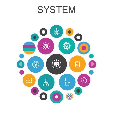 system Infographic circle concept. Smart UI elements management, processing, plan