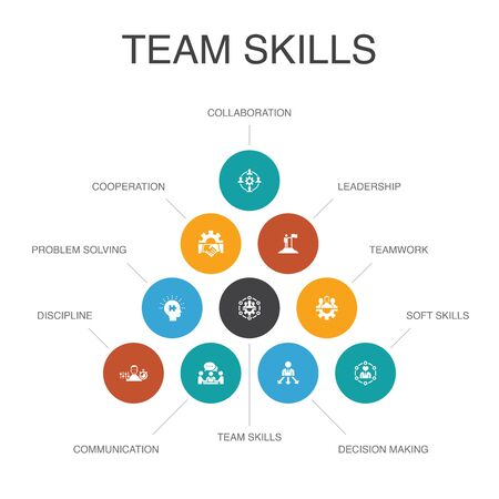 Habilidades de equipo Concepto de 10 pasos de infografía. Colaboración, cooperación, trabajo en equipo, iconos de comunicación