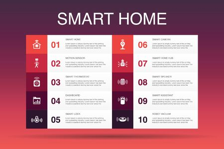 Smart home Infographic 10 option template.motion sensor, dashboard, smart assistant, robot vacuum icons
