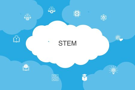 STEM Infographic cloud design template.science, technology, engineering, mathematics simple icons