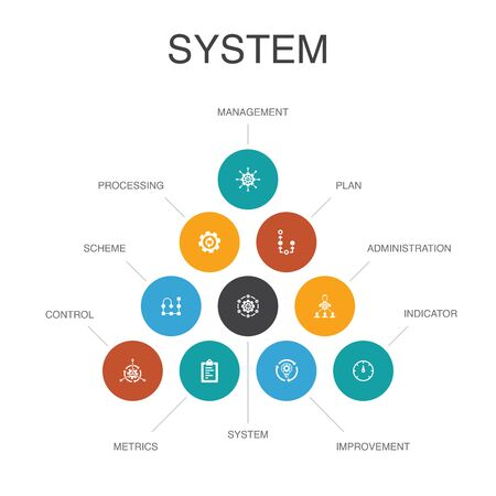 system Infographic 10 steps concept. management, processing, plan, scheme icons