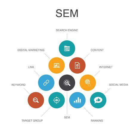 SEM Infographic 10 steps concept. Search engine, Digital marketing, Content, Internet icons