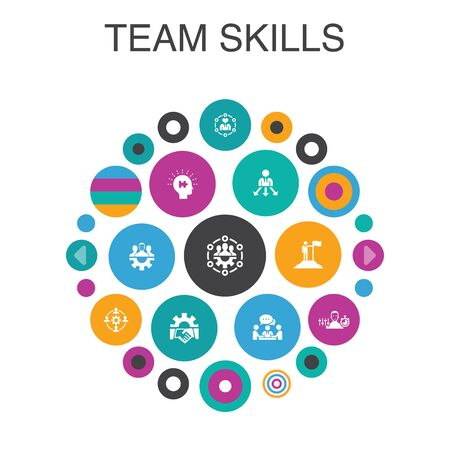 team skills Infographic circle concept. Smart UI elements Collaboration, cooperation, teamwork, communication