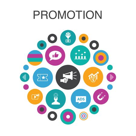 Promotion Infographic circle concept. Smart UI elements advertising, sales, lead conversion, attract Vetores