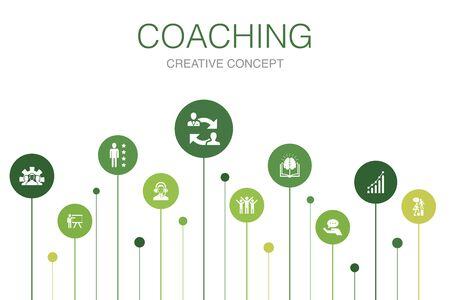 coaching Infographic 10 stappen sjabloon. ondersteuning, mentor, vaardigheden, trainingspictogrammen