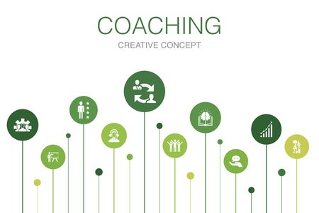 coaching Infographic 10 steps template. support, mentor, skills, training icons