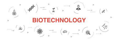 Biotechnology Infographic 10 steps circle design. DNA, Science, bioengineering, biology icons Illustration