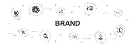 brand Infographic 10 steps circle design. marketing, research, brand manager, strategy simple icons