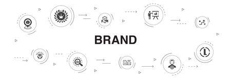 marca infografía diseño de círculo de 10 pasos. marketing, investigación, gerente de marca, estrategia iconos simples
