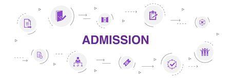 Eintrittsinfografik 10 Schritte Kreisdesign. Ticket, akzeptiert, offene Anmeldung, Anwendungssymbole
