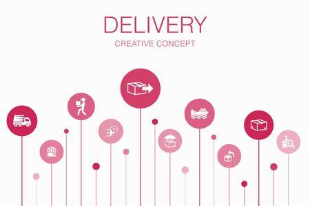 Entrega infografía plantilla de 10 pasos. devolución, paquete, mensajería, entrega urgente iconos