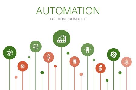 Automation Infographic 10 option template.productivity, technology, process, algorithm icons
