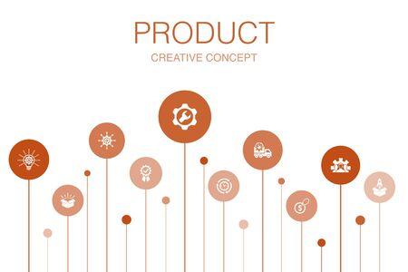 product Infographic 10 steps template.price, quality, delivery, development icons