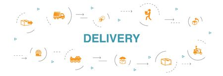 Delivery Infographic 10 steps circle design.return, package, courier, express delivery icons