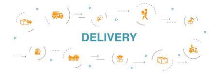 Infografica di consegna 10 passaggi cerchio design.ritorno, pacchetto, corriere, icone di consegna espressa Vettoriali