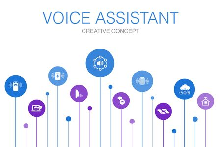 voice assistant Infographic 10 steps template.smart home, voice user interface, smart speaker, IOT icons Illustration