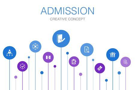 Plantilla de 10 pasos de infografía de admisión. Ticket, aceptado, inscripción abierta, iconos de aplicaciones