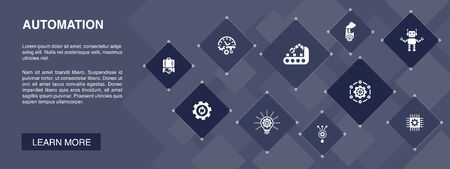 Automation banner 10 icons concept.productivity, technology, process, algorithm icons