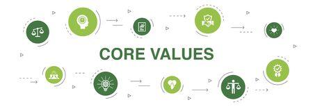 Valeurs fondamentales Infographie 10 étapes de conception de cercle. icônes de confiance, d'honnêteté, d'éthique, d'intégrité