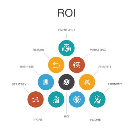 ROI Infografik 10 Schritte Konzept.Investition, Rendite, Marketing, Analysesymbole