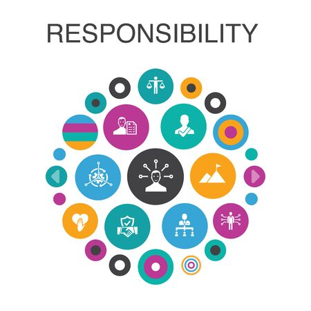 responsibility Infographic circle concept. Smart UI elements delegation, honesty, reliability, trust