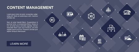 Content Management banner 10 icons concept.CMS, content marketing, outsourcing, digital content icons