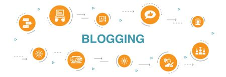 blogging Infographic 10 steps circle design. social media, Comments, Blogger, digital content icons