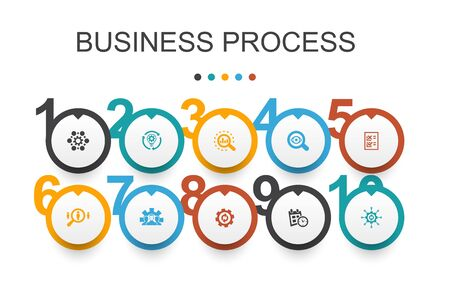 Business process Infographic design template.implement, analyze, development, Processing icons
