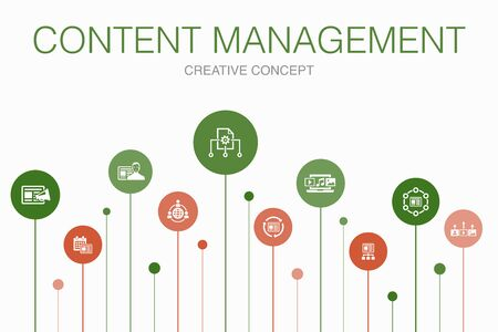 Content Management Infographic 10 steps template. CMS, content marketing, outsourcing, digital content icons