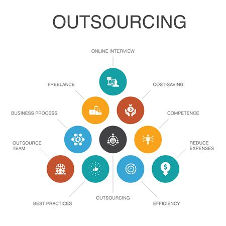 outsourcing Infographic 10 steps concept.online interview, freelance, business process, outsource team simple icons Ilustração