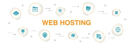 web hosting Infographic 10 steps circle design. Domain Name, Bandwidth, Database, internet icons