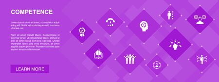 Competence banner 10 icons concept.knowledge, skills, performance, ability icons Illusztráció