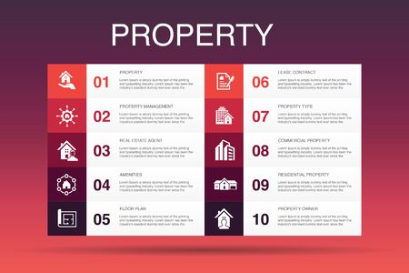 property Infographic 10 option template.property type, amenities, lease contract, floor plan Illustration