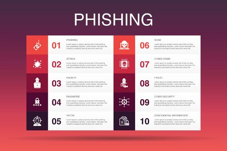 phishing Infographic 10 option template.attack, hacker, cyber crime, fraud icons