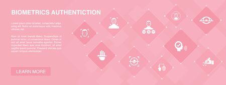 Biometrics authentication banner 10 icons concept.facial recognition, face detection, fingerprint identification, palm recognition icons