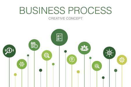 Business process Infographic 10 steps template.implement, analyze, development, Processing icons 矢量图像