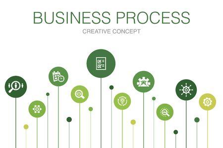 Processo aziendale Infografica 10 passaggi modello.implementare, analizzare, sviluppare, icone di elaborazione